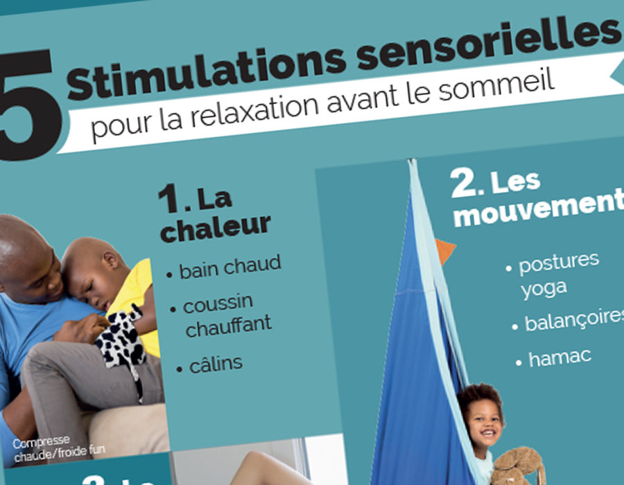 Infographie - 5 stimulations sensorielles