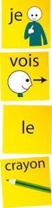 Communication et pictogrammes