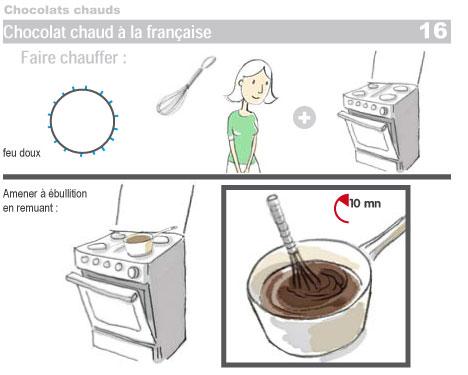 Boissons chocolatées 16