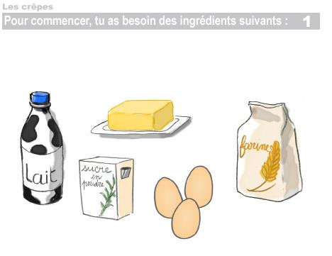 """Résultat de recherche d'images pour """"ingredient crepe"""""""