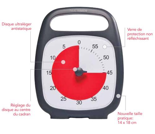 Time Timer Plus fonctionnalités