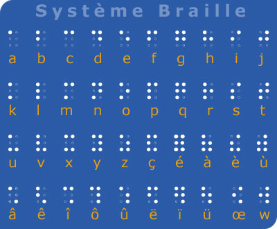 systembraille