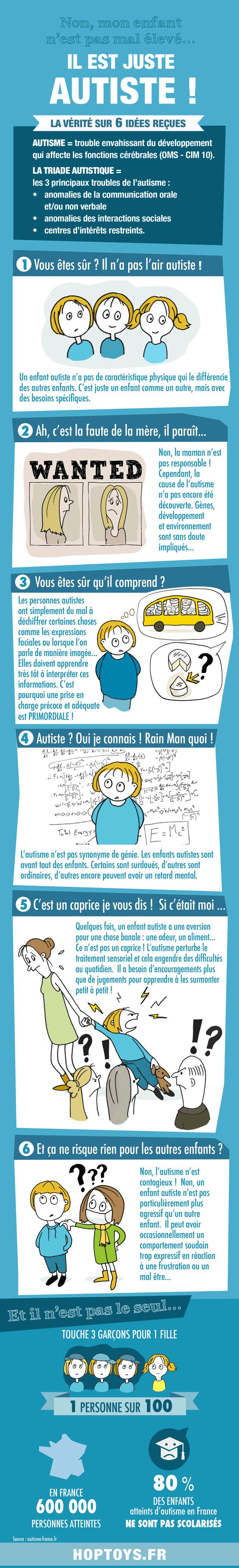 Choses diverses et variées que vous voulez partager ! Infographie-autisme-verticale