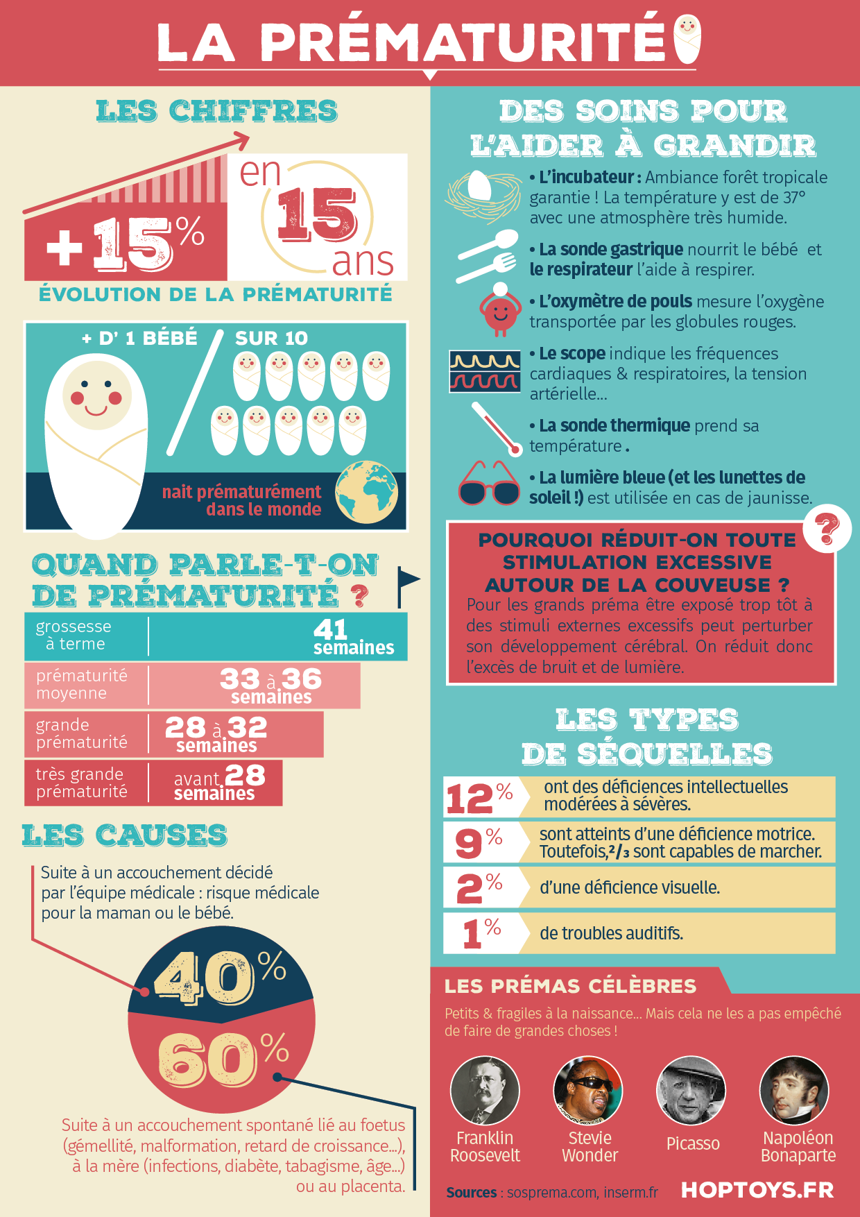 infographie-prema