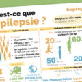 """Infographie """"Qu'est-ce-que l'épilepsie?"""""""