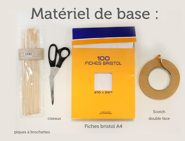 materiel-de-base
