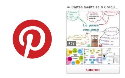 Carte mentale Pinterest