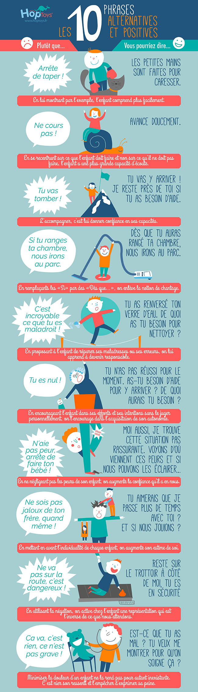 infographie : 10 phrases alternatives, positives et bienveillantes