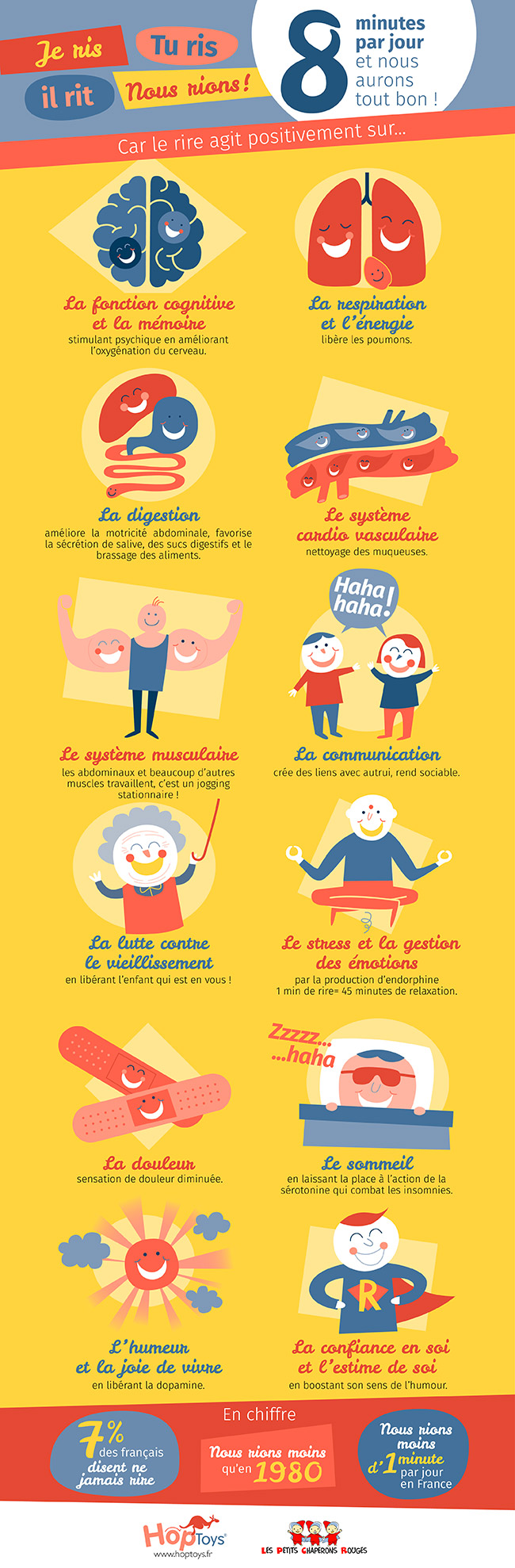 infographie-rire_blog[1]