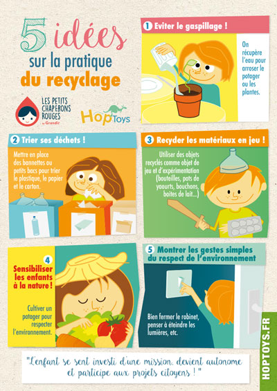 infographie recyclage