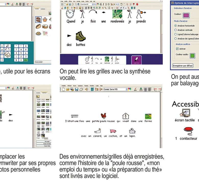 logiciel symwriter