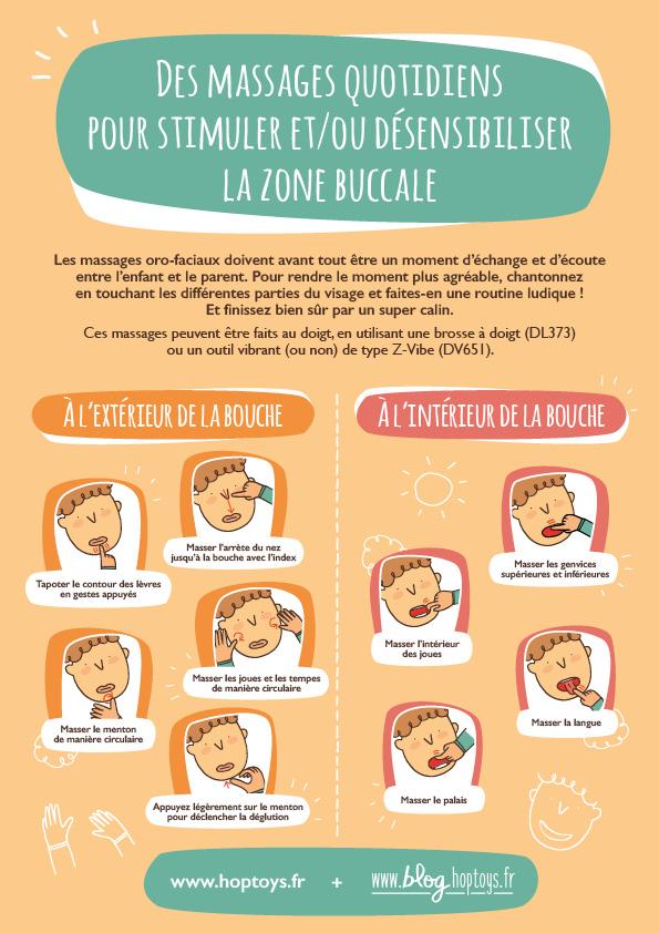 Affiche massage zone buccale