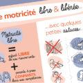 Infographie Motricité Libre