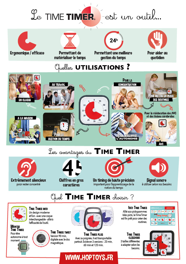 infographie Time Timer