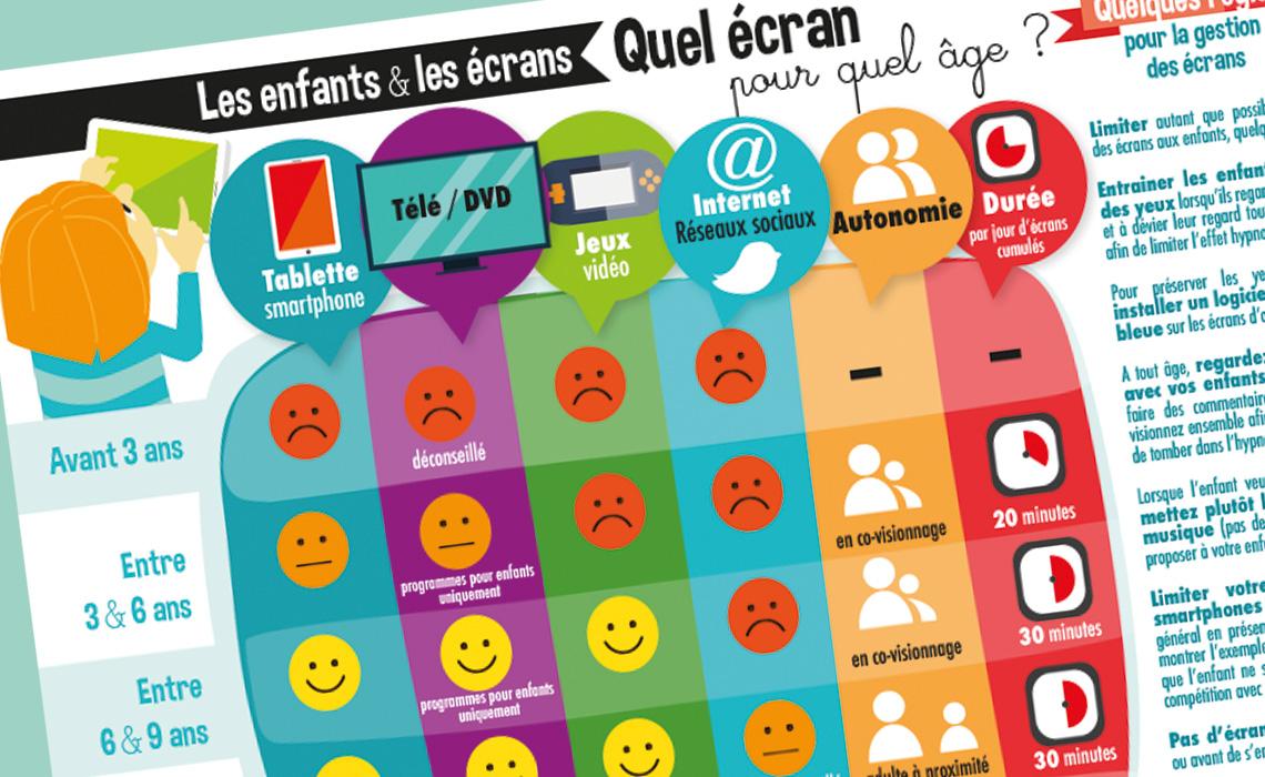 Infographie : Enfants et écrans, des conseils pour une