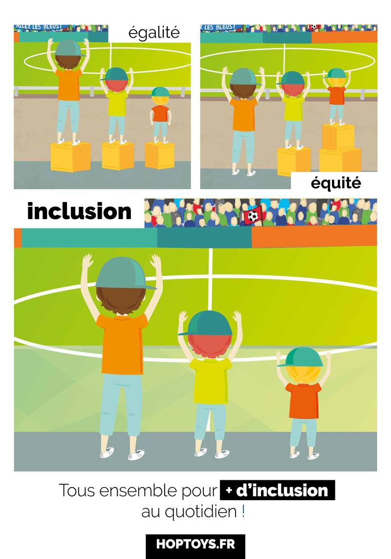 La différence entre égalité, équité et inclusion