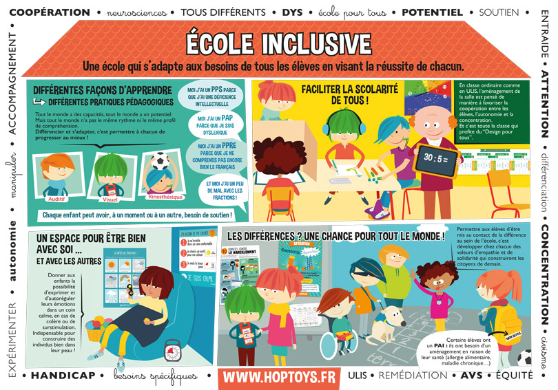 EcoleInclusive_HopToys