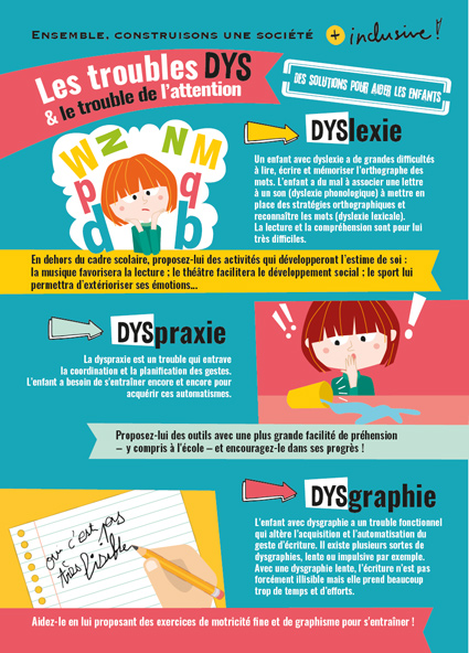 infographie troubles DYS