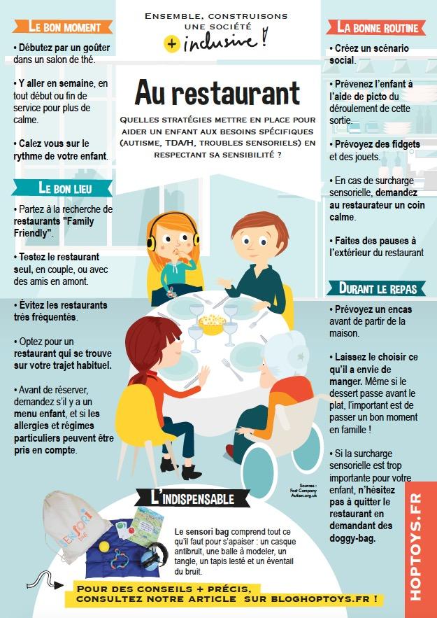 Des astuces et stratégies pour aller au restaurant avec son enfant autiste