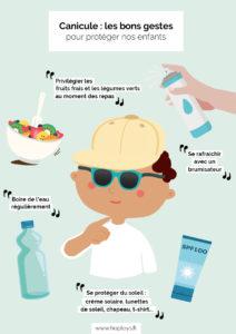 Canicule : les bons gestes pour protéger nos enfants