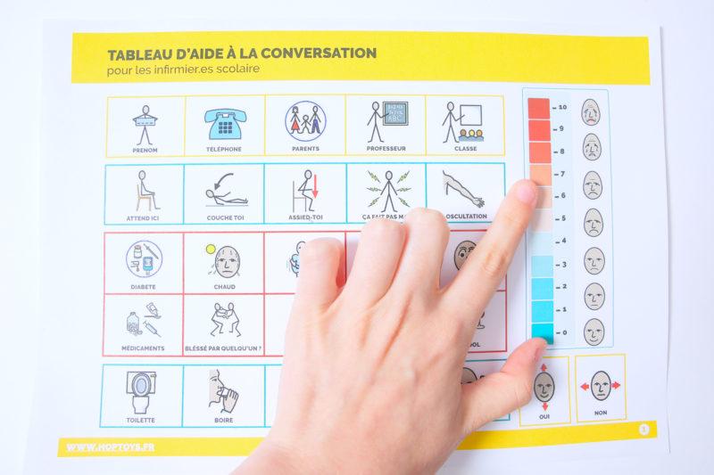 Un tableau d'aide à la conversation