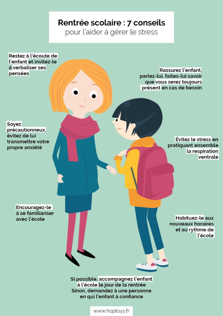 Affiche rentrée scolaire : 7 conseils pour l'aider à gérer le stress
