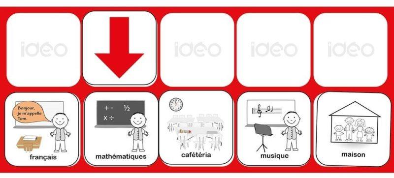 Idéo - support tâches
