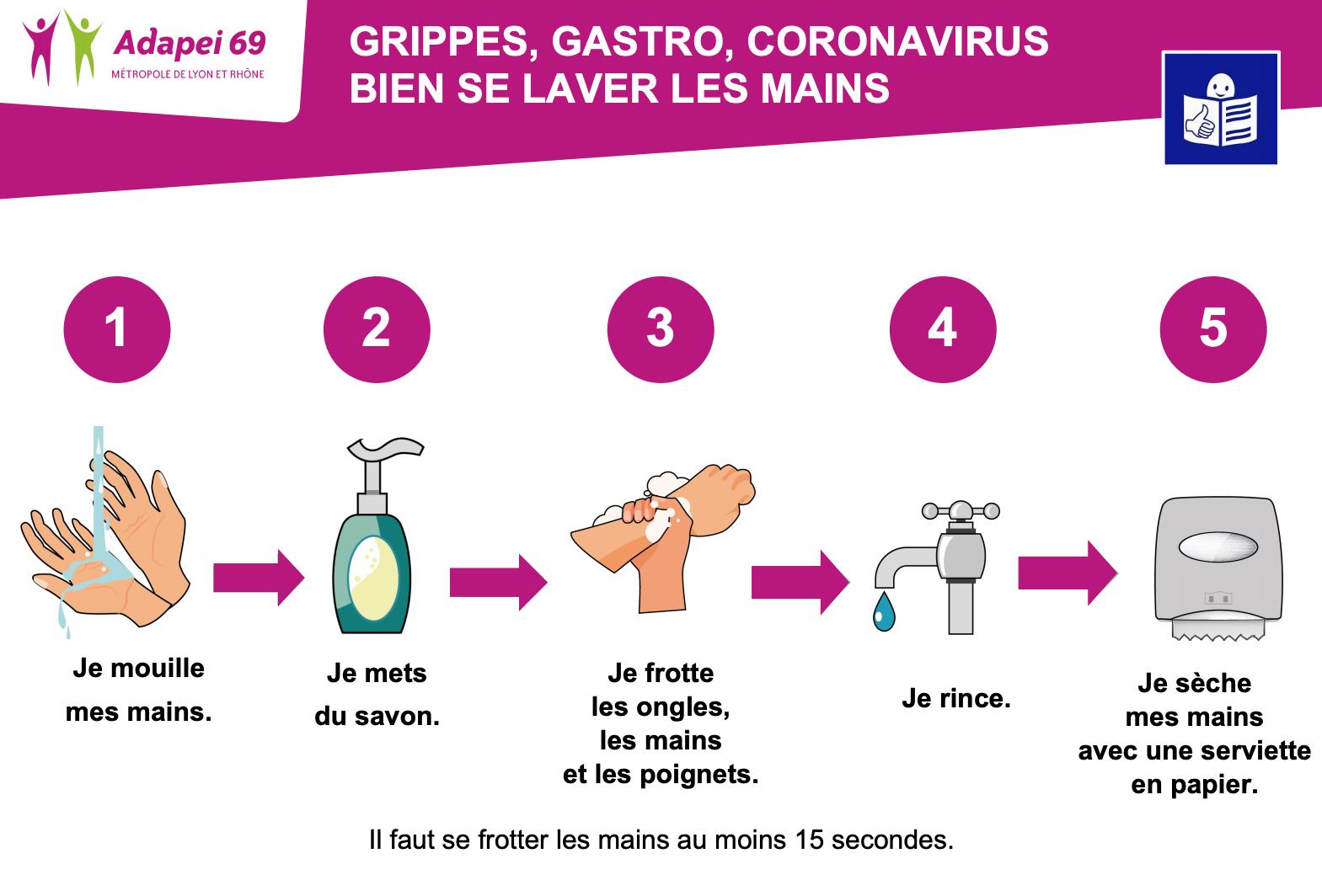 Handicap cognitif : le lavage de main en FALC contre le coronavirus