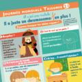 Une infographie sur les préjugés associés aux personnes ayant une trisomie 21