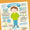 Une infographie pour informer sur la trisomie 21