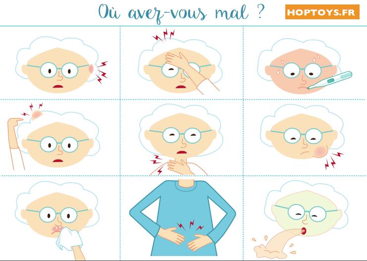 Où avez-vous mal ? Alzheimer et douleur