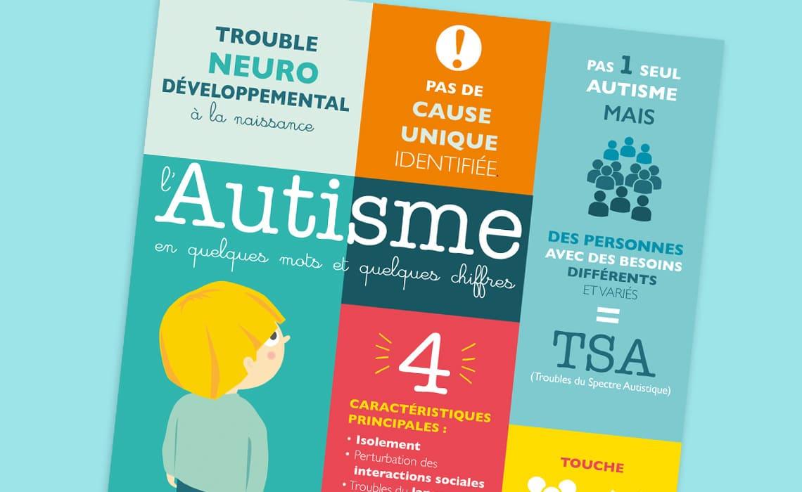 Infographie sur l'autisme
