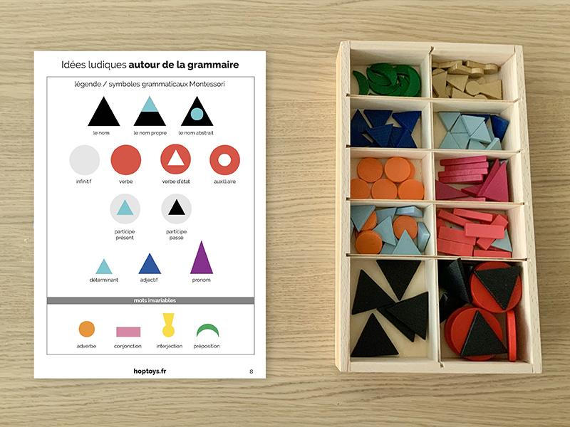idées ludiques d'inspiration Montessori autour de la grammaire