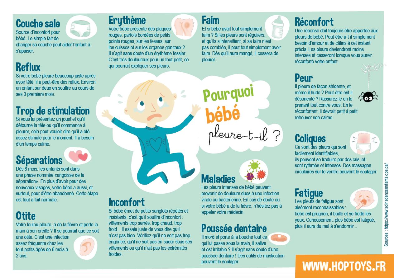infographie bébé pleure
