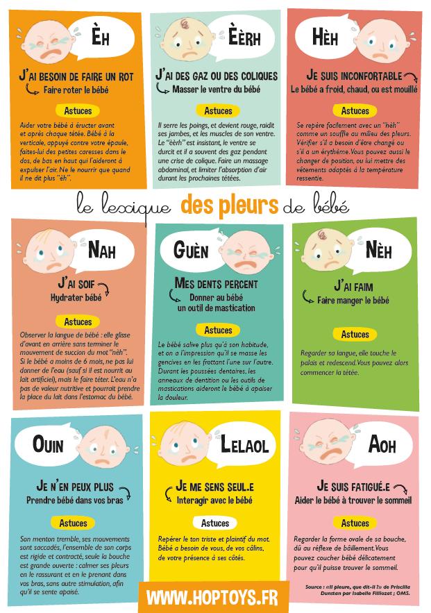 lexique pleurs bébé