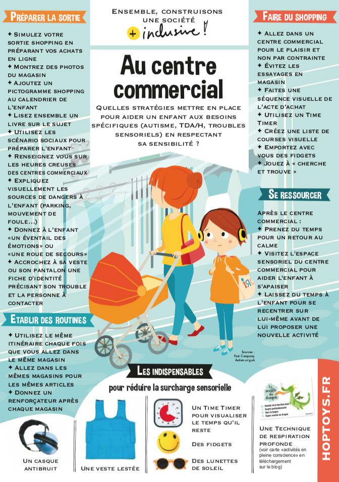 Des conseils pour que vous enfant puisse vous suivre dans les supermarché