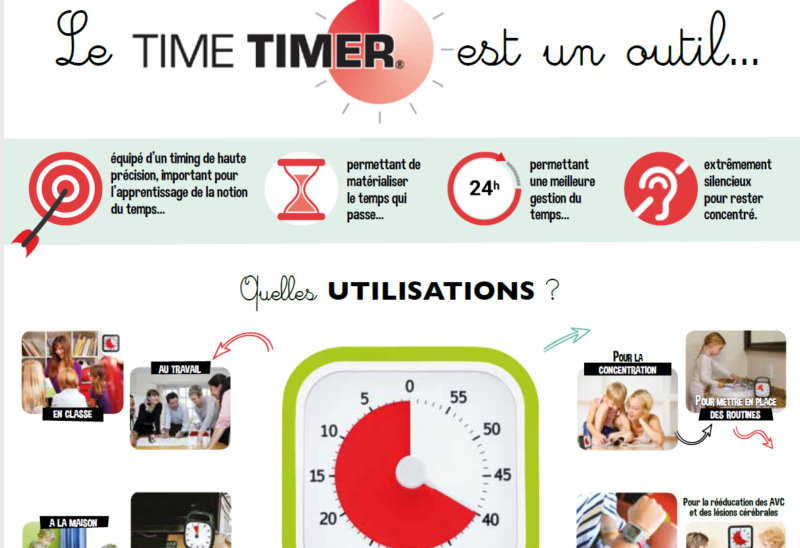 Extrait infographie time timer