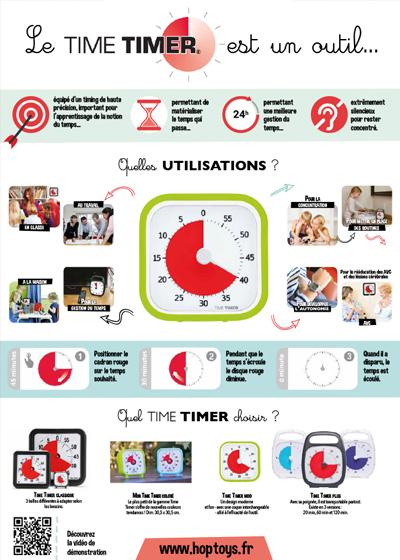 Le Time Timer : ses utilisations