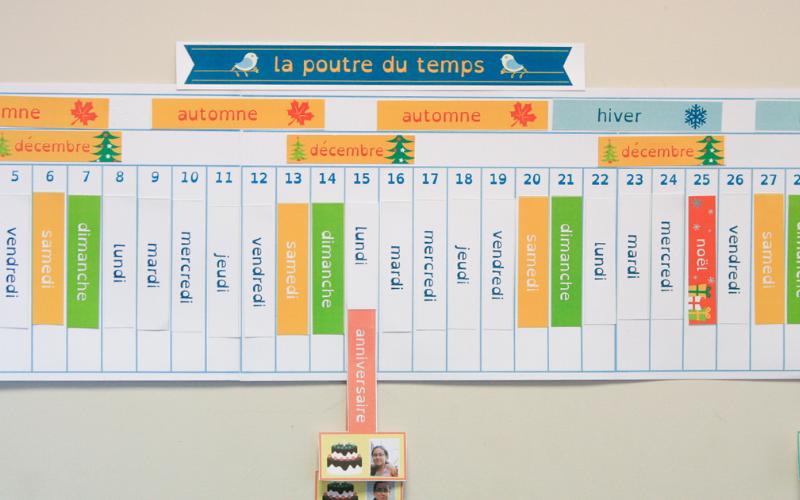 La poutre du temps Montessori pour la salle de classe
