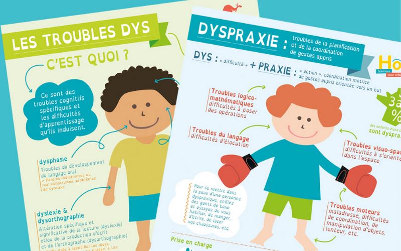Des infographies sur les troubles dys