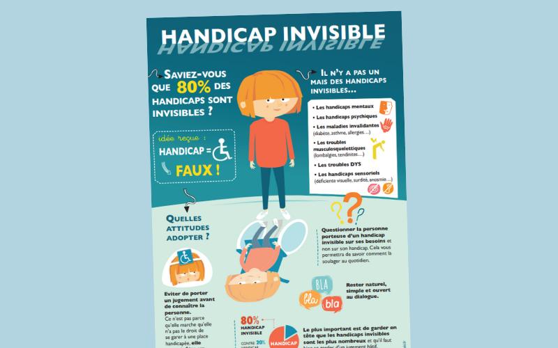 Une infographie sur le handicap invisible