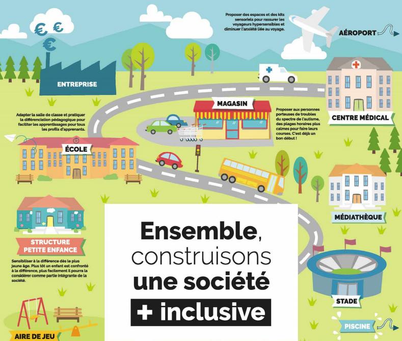 Affiche : ensemble construisons une société plus inclusive