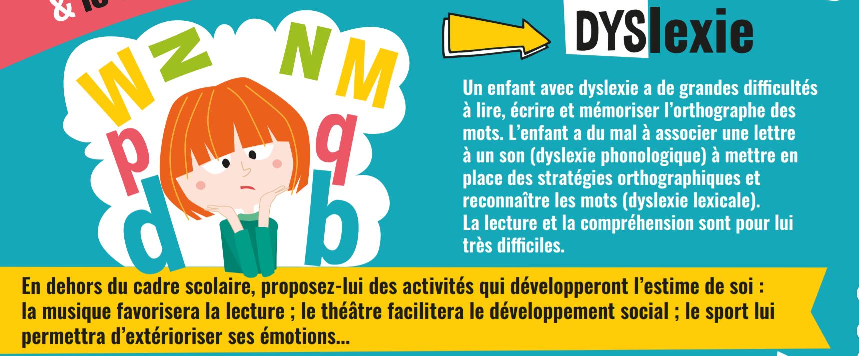 """Infographie : """"Qu'est-ce que la dyslexie ?"""""""