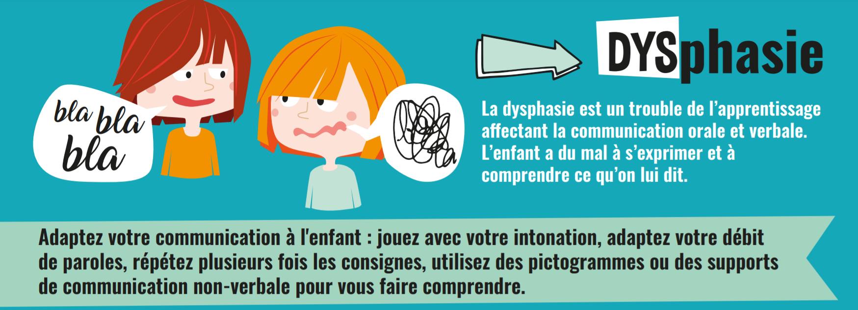 """Infographie """"Qu'est ce que la dysphasie ?"""""""