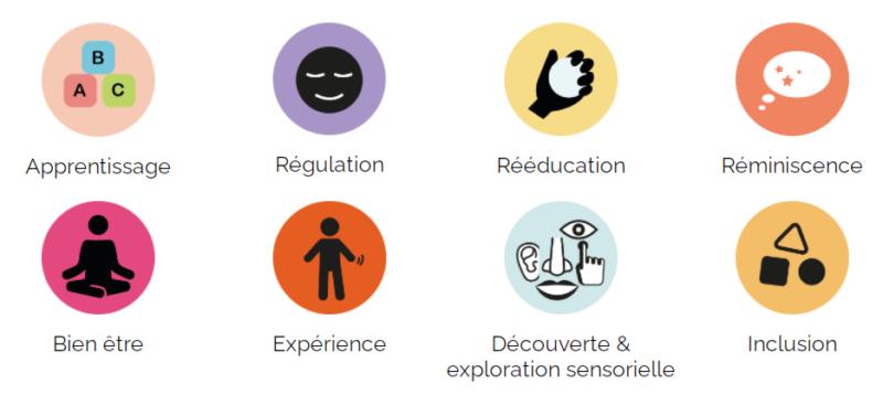 Les différents objectifs possibles d une salle sensorielle
