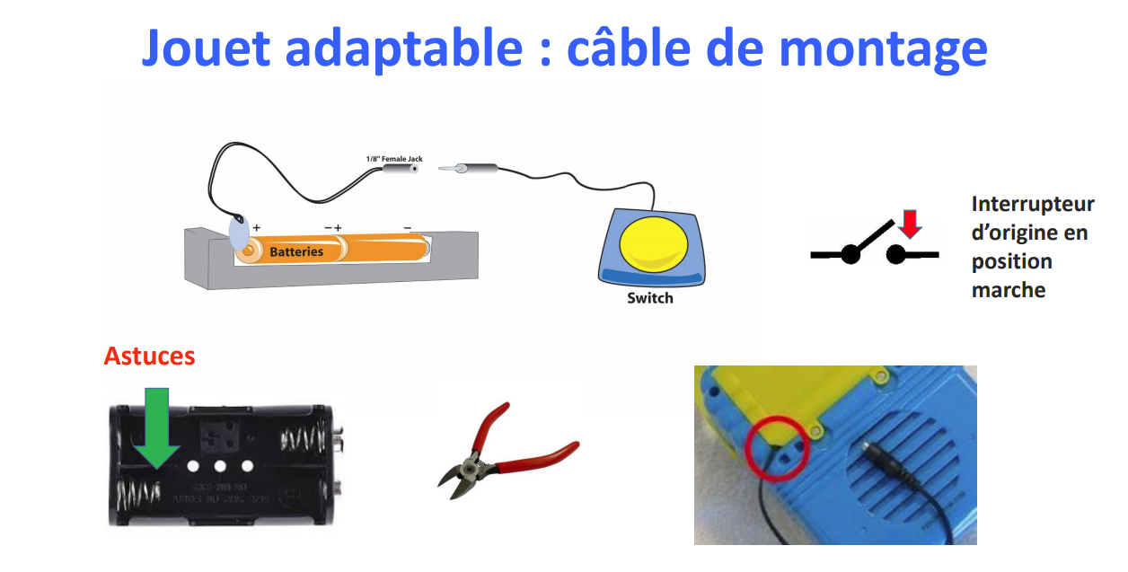cable_montage_jouets_adaptables