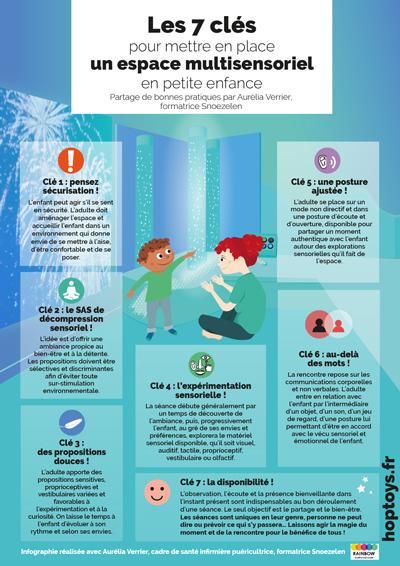 Les 7 clés pour mettre en place un espace multisensoriel en petite enfance