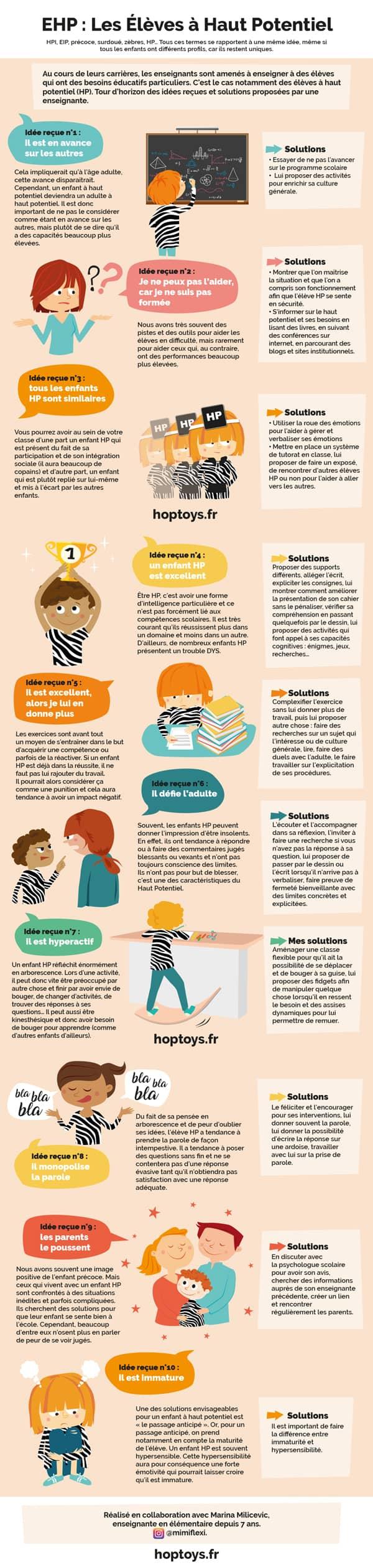 EHP : Les élèves à Haut Potentiel