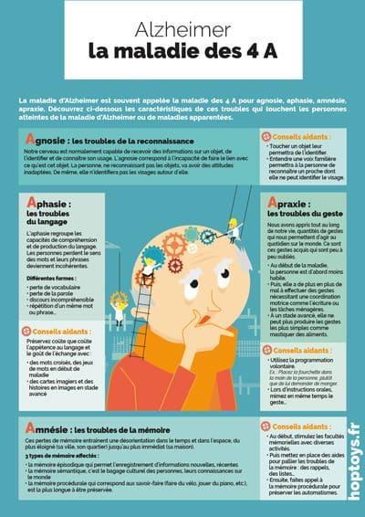Infographie : Alzheimer, la maladie des 4 A