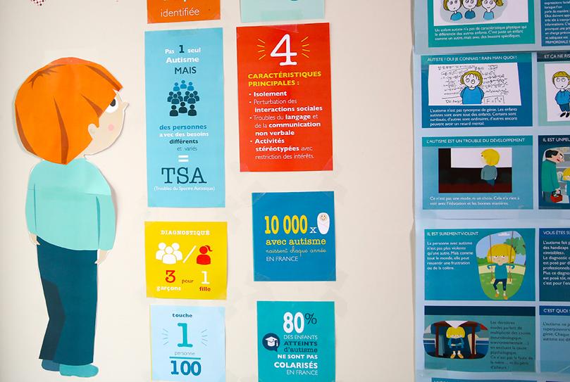 infographies handicap Ma p'tite expo